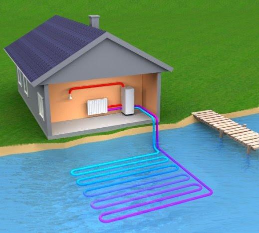 Геотермальное отопление дома своими руками и цены